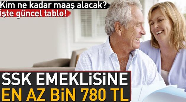 En az bin 780 TL! Maaşlar artacak