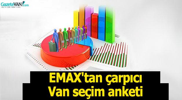 EMAX'tan çarpıcı Van seçim anketi